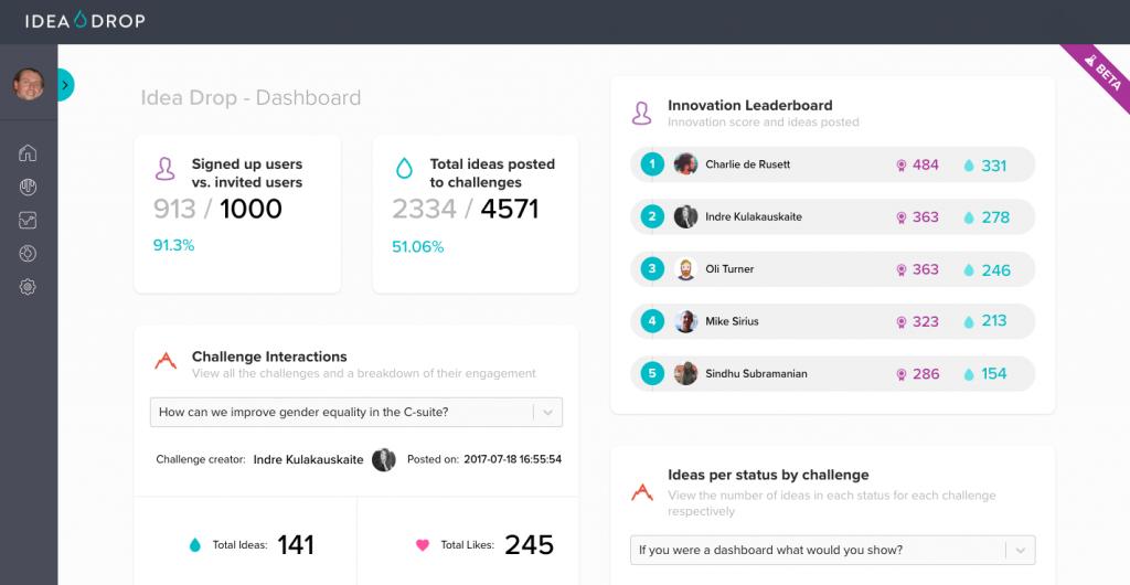 Innovation Dashboard on idea management platform
