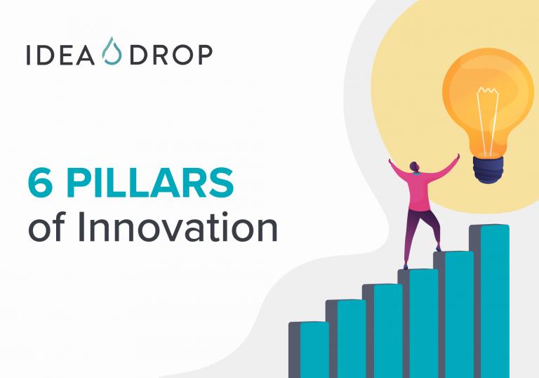 Pillars of Innovation