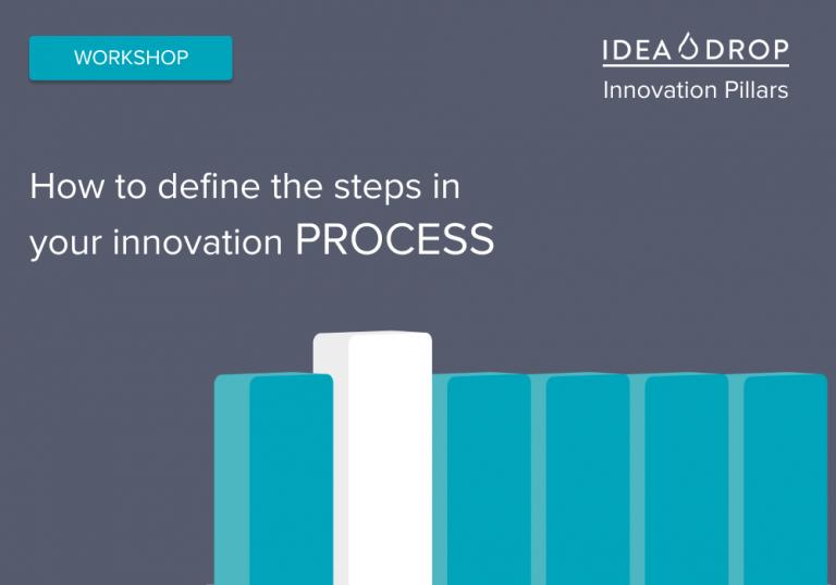 Innovation Process workshop image
